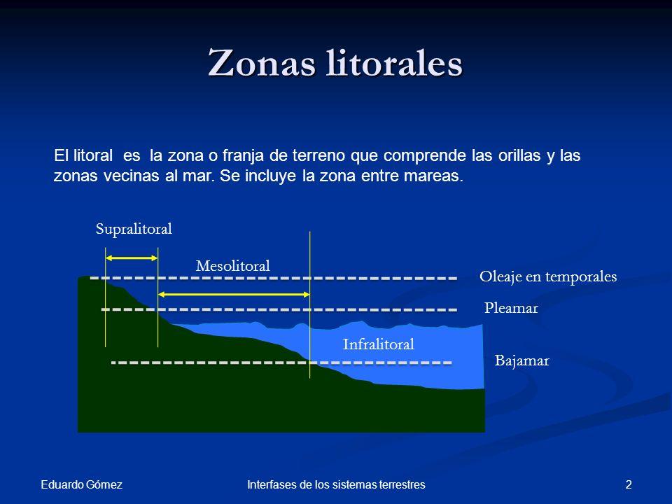 Interfases de los sistemas terrestres