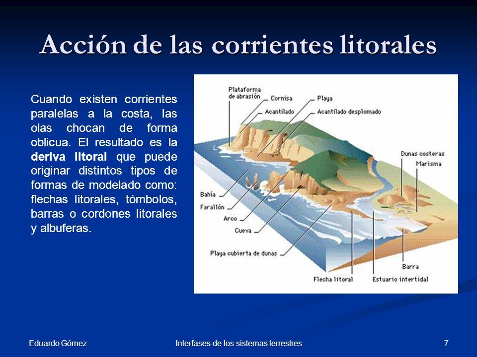 Acción de las corrientes litorales