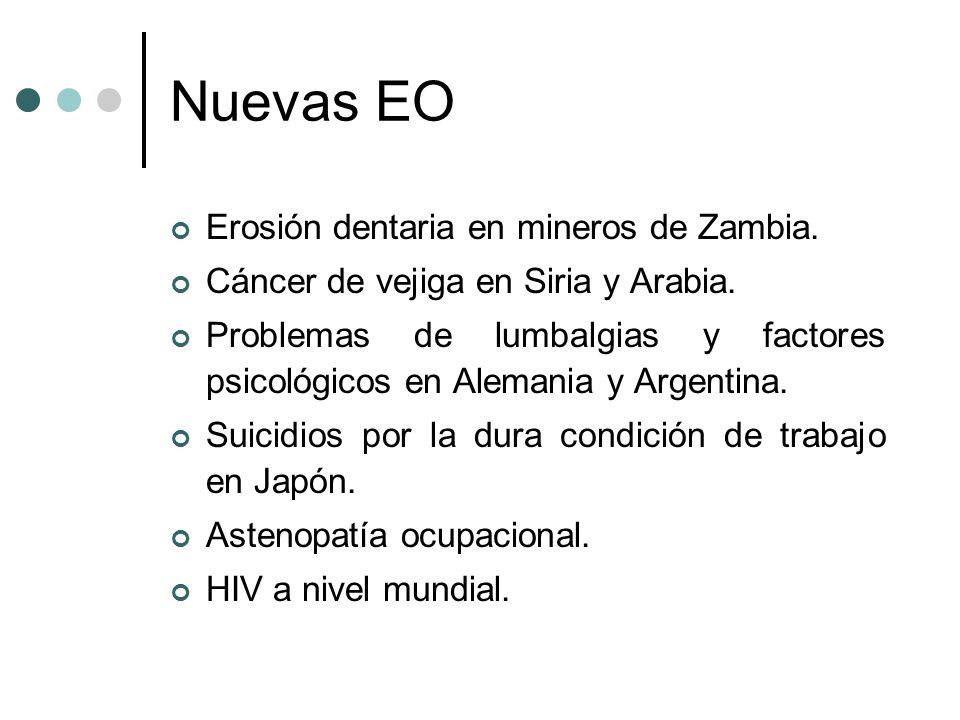 Nuevas EO Erosión dentaria en mineros de Zambia.