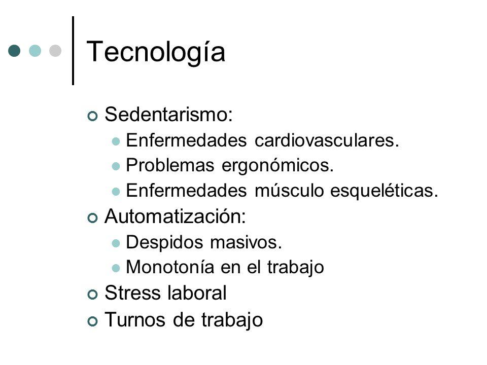 Tecnología Sedentarismo: Automatización: Stress laboral