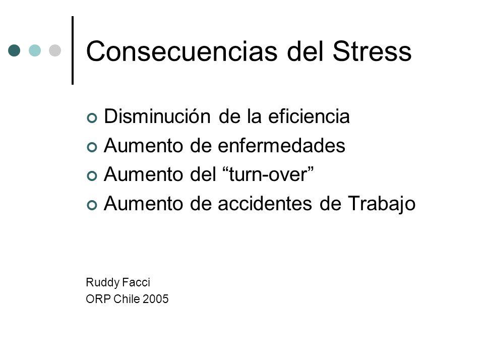 Consecuencias del Stress