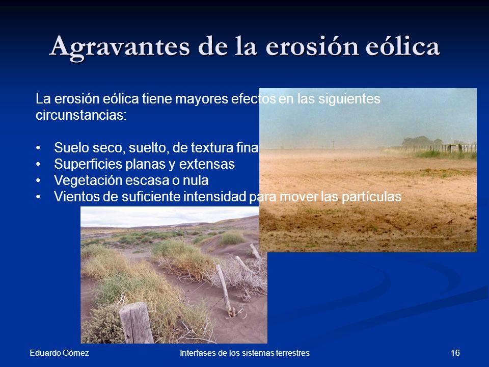 Agravantes de la erosión eólica