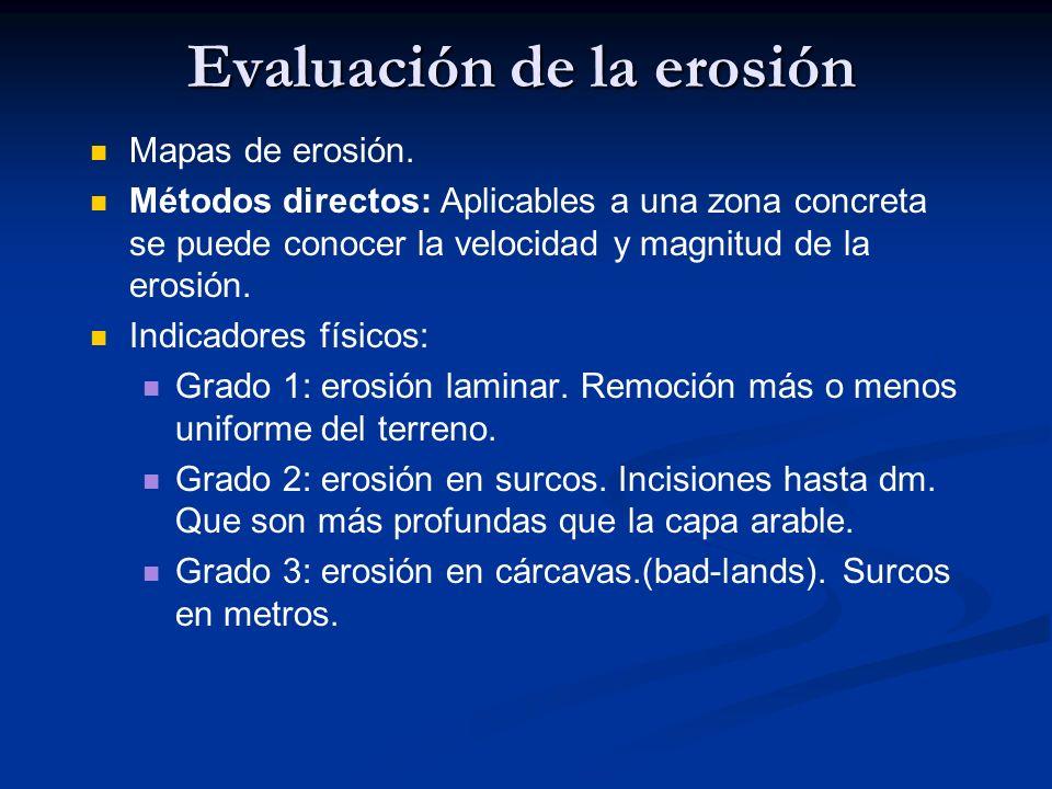 Evaluación de la erosión