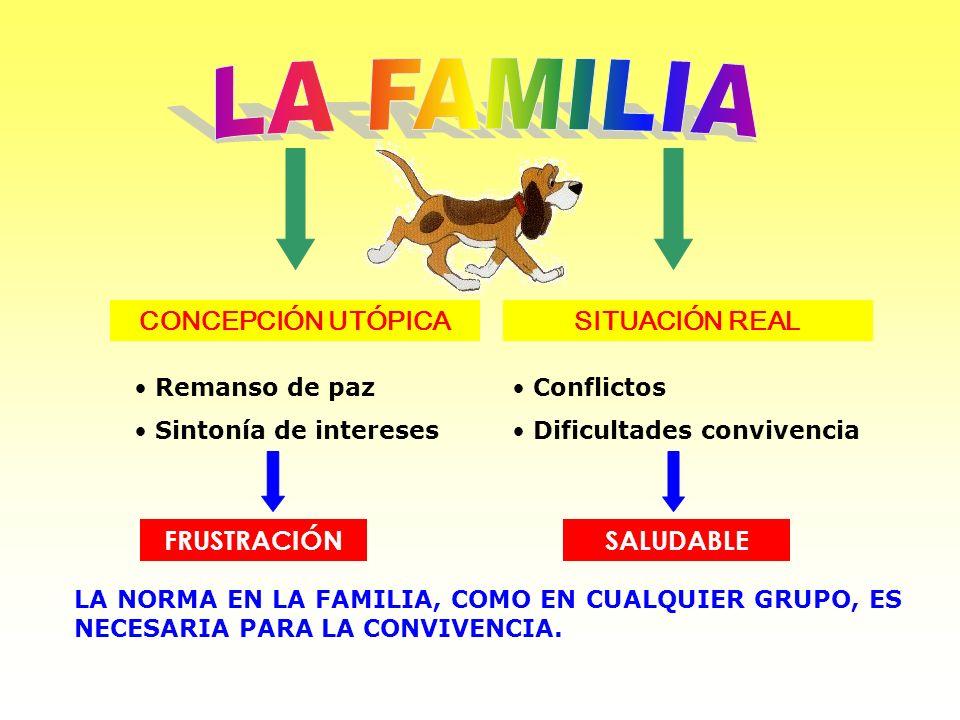 LA FAMILIA CONCEPCIÓN UTÓPICA SITUACIÓN REAL FRUSTRACIÓN SALUDABLE
