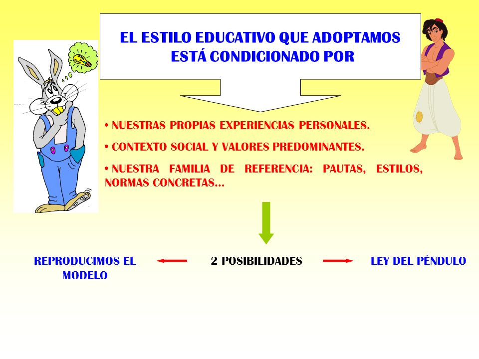 EL ESTILO EDUCATIVO QUE ADOPTAMOS
