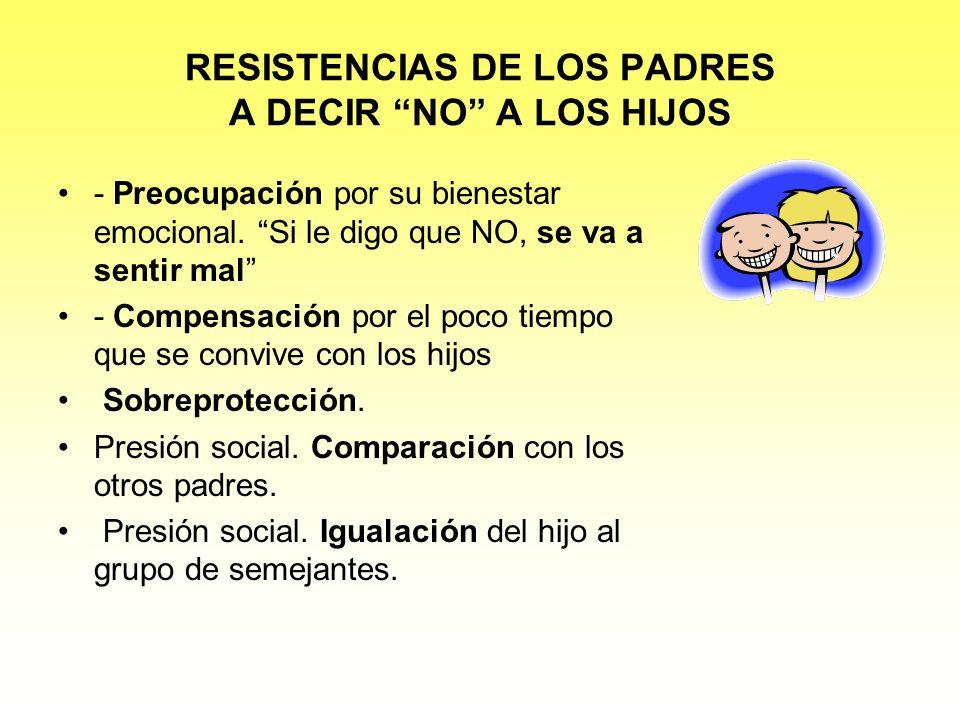 RESISTENCIAS DE LOS PADRES A DECIR NO A LOS HIJOS