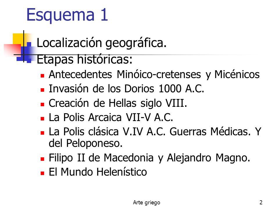 Esquema 1 Localización geográfica. Etapas históricas: