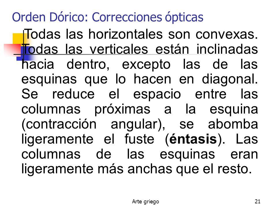 Orden Dórico: Correcciones ópticas