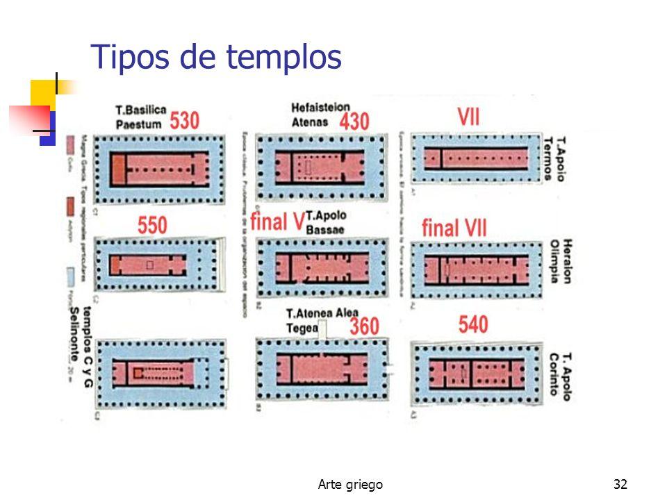 Tipos de templos Arte griego