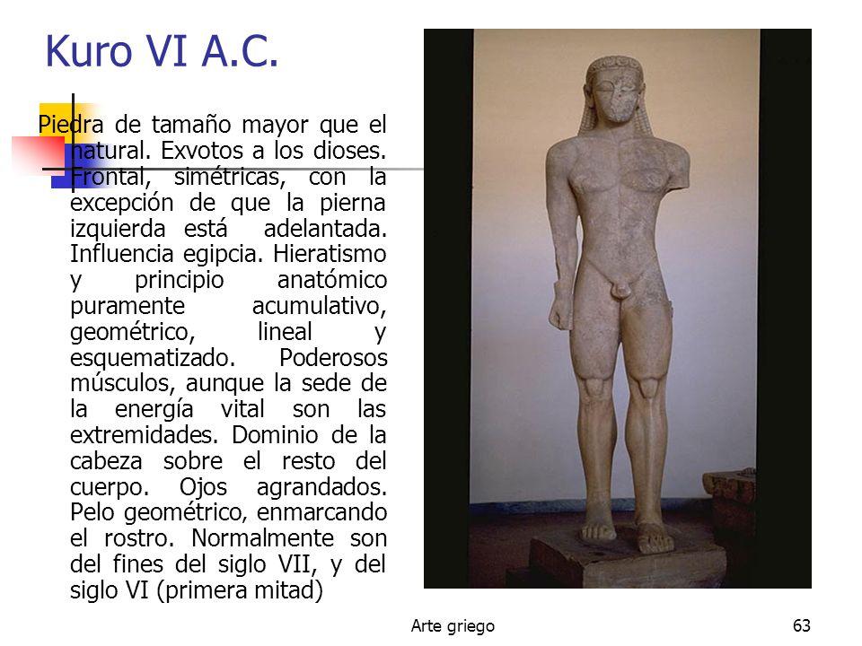 Kuro VI A.C.