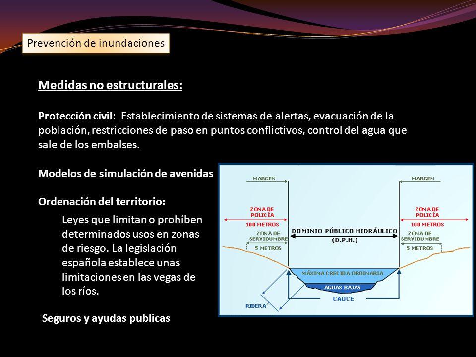 Medidas no estructurales: