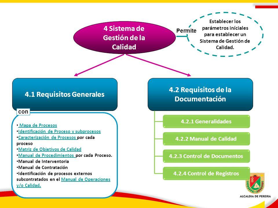 4 Sistema de Gestión de la Calidad 4.2 Requisitos de la Documentación