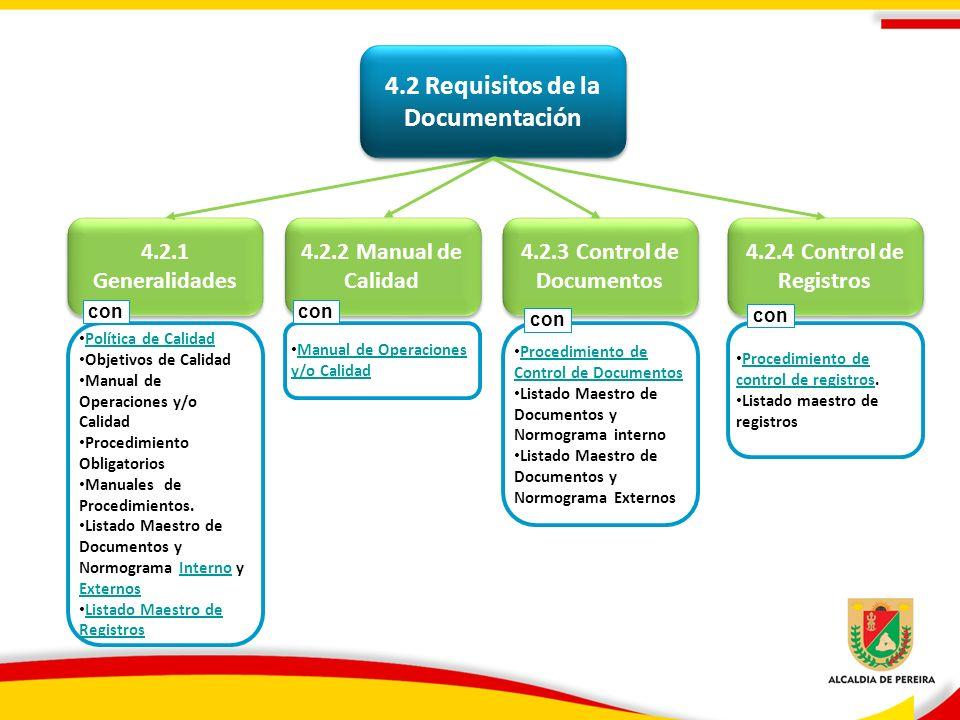 4.2 Requisitos de la Documentación