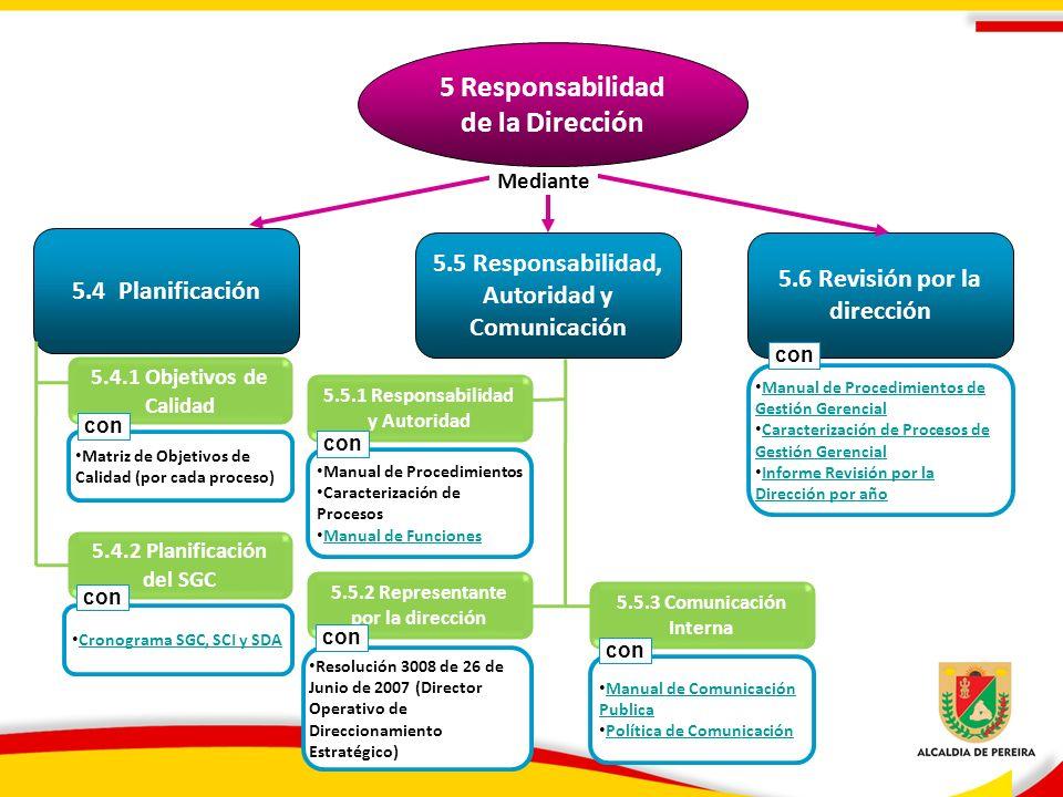 5 Responsabilidad de la Dirección
