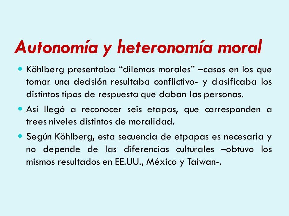 Autonomía y heteronomía moral