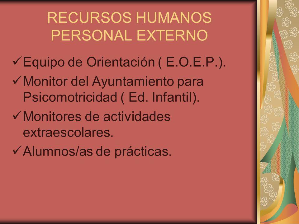 RECURSOS HUMANOS PERSONAL EXTERNO