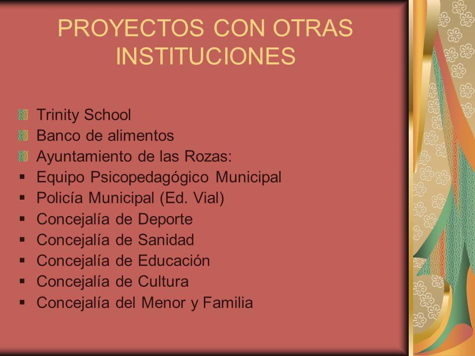 PROYECTOS CON OTRAS INSTITUCIONES