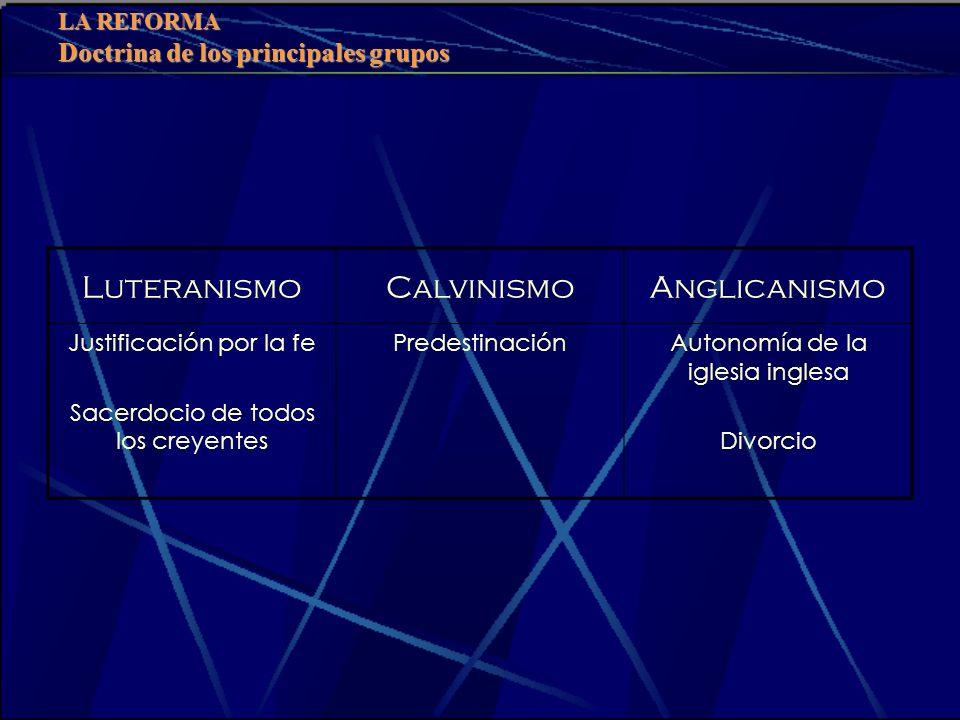 Luteranismo Calvinismo Anglicanismo