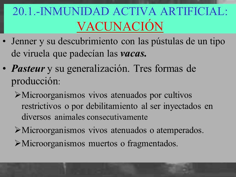 20.1.-INMUNIDAD ACTIVA ARTIFICIAL: VACUNACIÓN