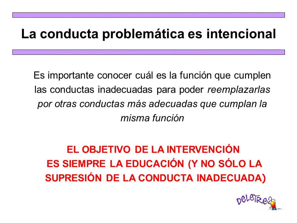 La conducta problemática es intencional