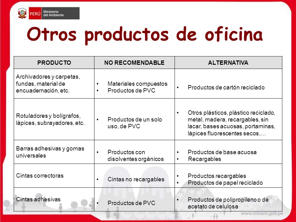 D s 009 minam ecoeficiencia en el trabajo lima ppt for Articulos oficina online