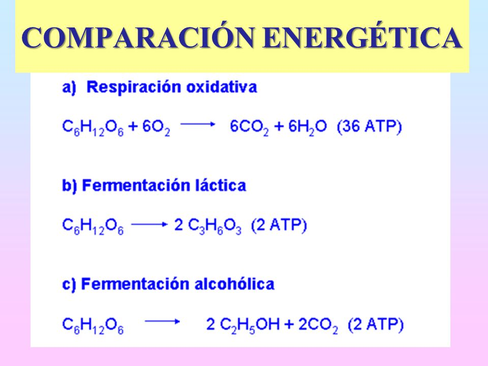 COMPARACIÓN ENERGÉTICA