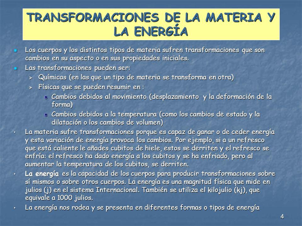 TRANSFORMACIONES DE LA MATERIA Y LA ENERGÍA