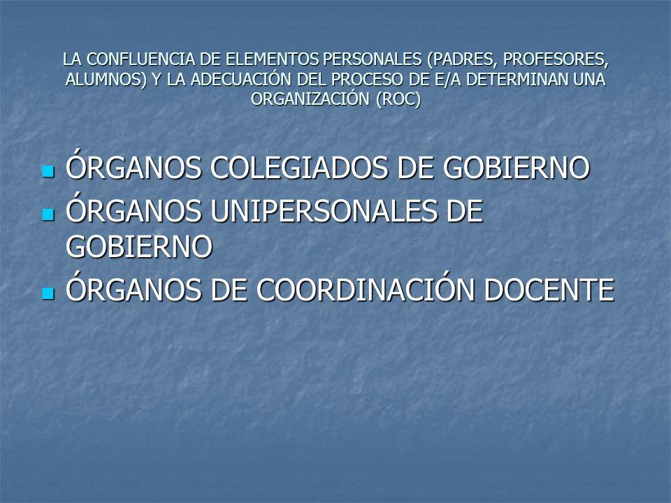 ÓRGANOS COLEGIADOS DE GOBIERNO ÓRGANOS UNIPERSONALES DE GOBIERNO