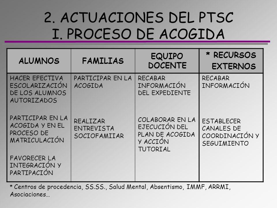 2. ACTUACIONES DEL PTSC I. PROCESO DE ACOGIDA