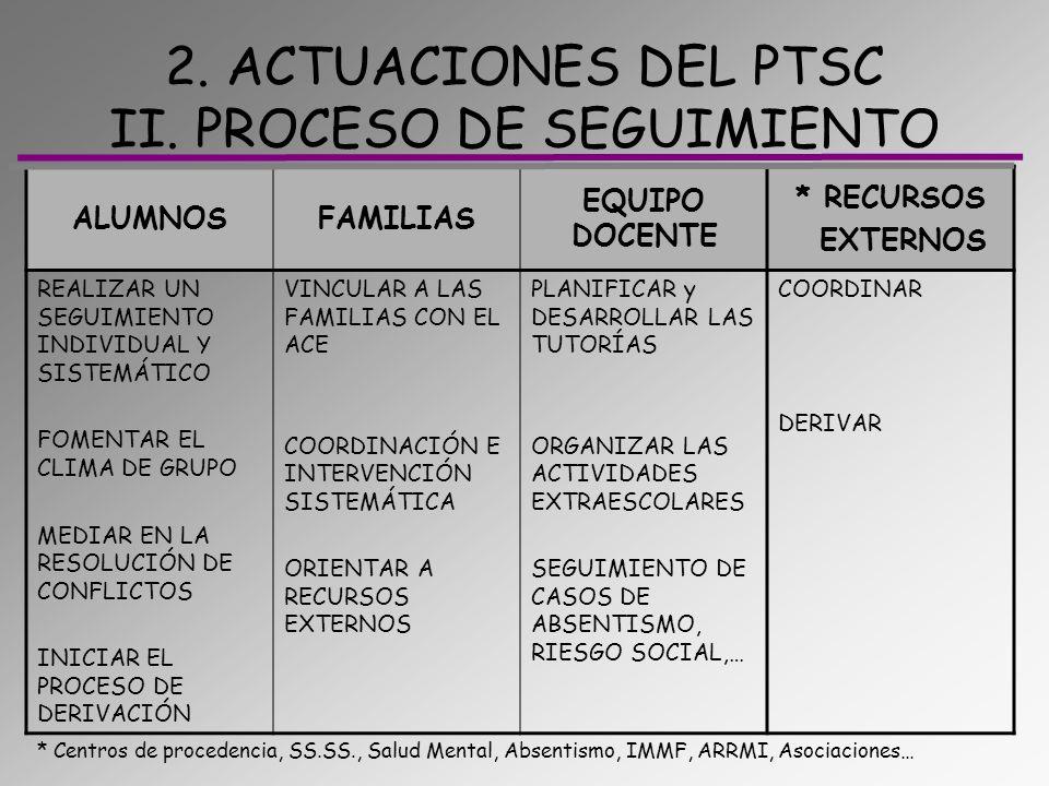 2. ACTUACIONES DEL PTSC II. PROCESO DE SEGUIMIENTO