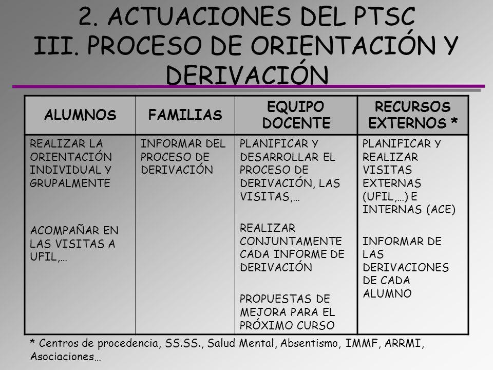 2. ACTUACIONES DEL PTSC III. PROCESO DE ORIENTACIÓN Y DERIVACIÓN