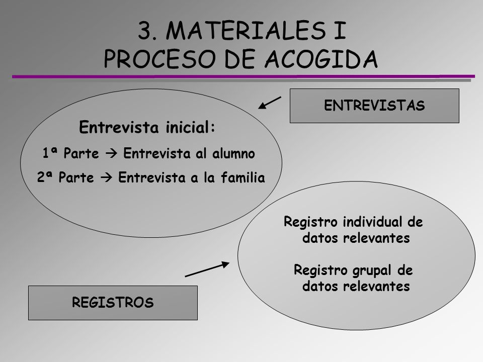 3. MATERIALES I PROCESO DE ACOGIDA