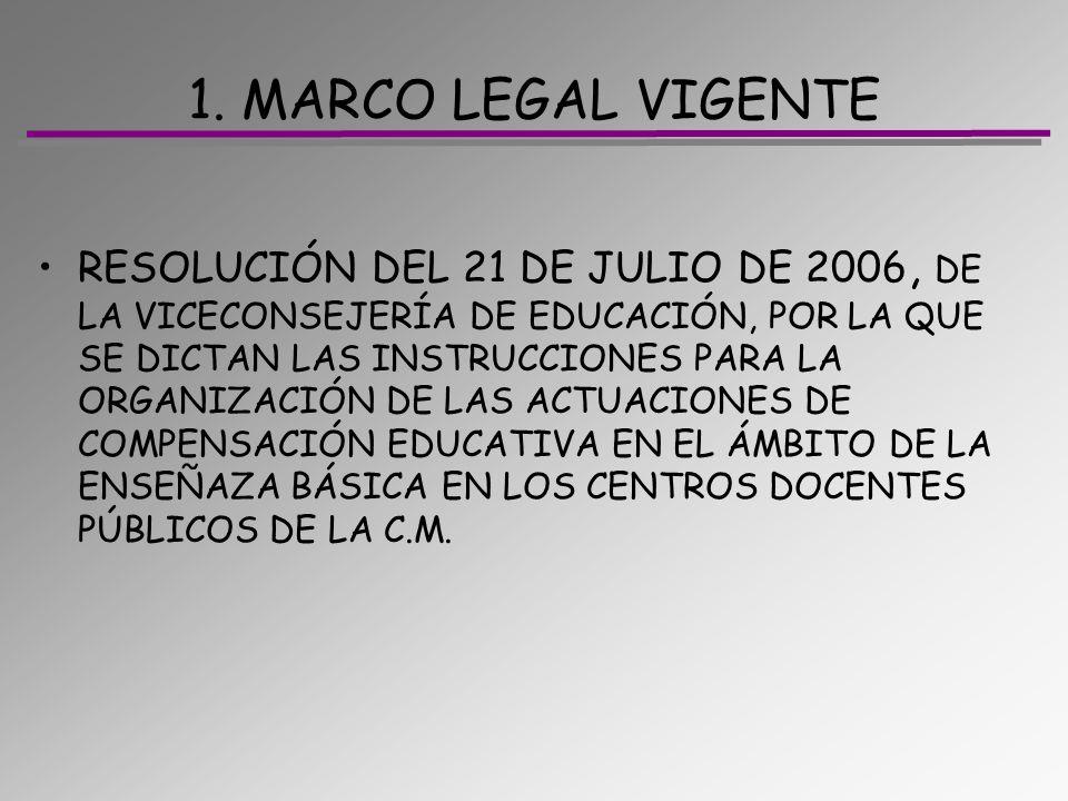 1. MARCO LEGAL VIGENTE
