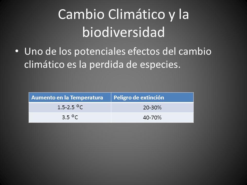 Cambio Climático y la biodiversidad