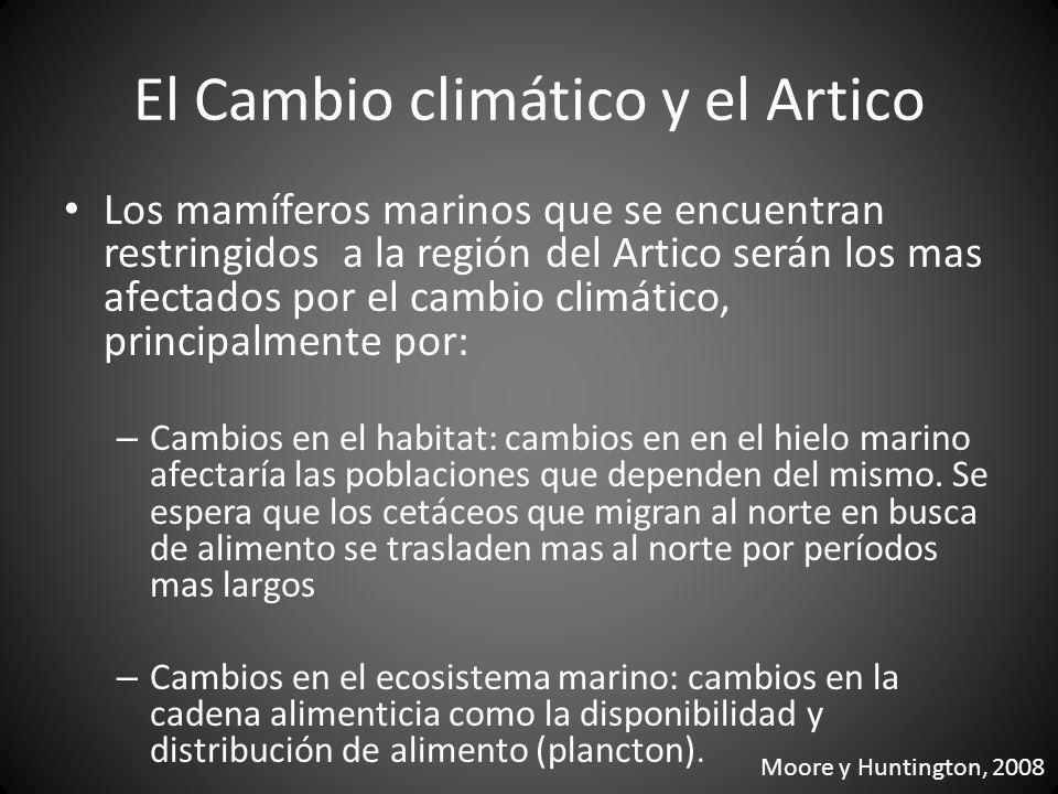 El Cambio climático y el Artico