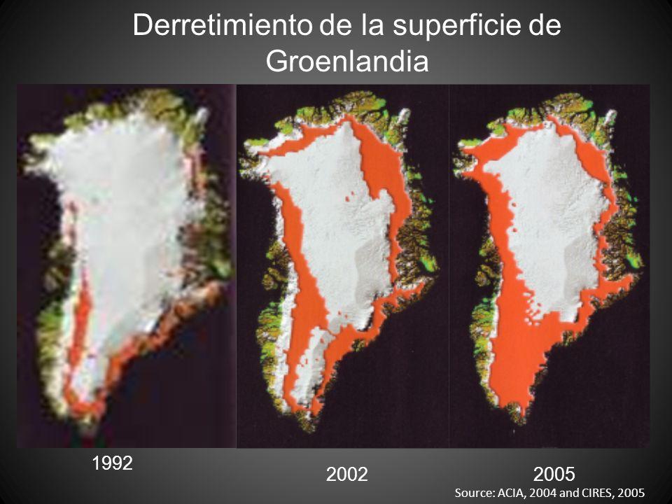 Derretimiento de la superficie de Groenlandia