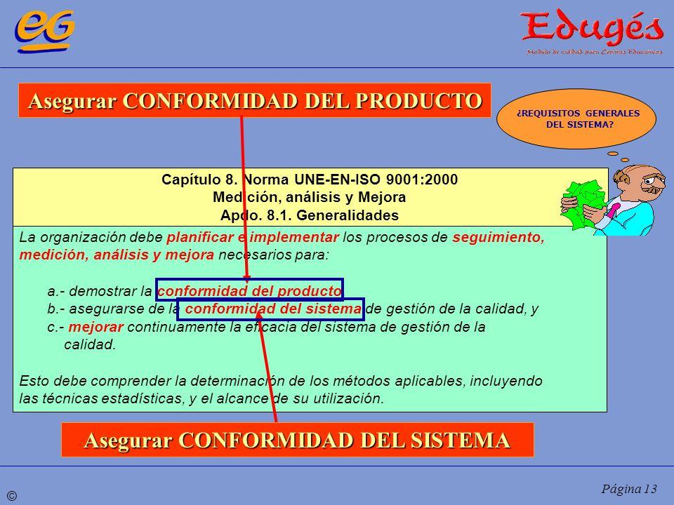 Asegurar CONFORMIDAD DEL PRODUCTO Asegurar CONFORMIDAD DEL SISTEMA