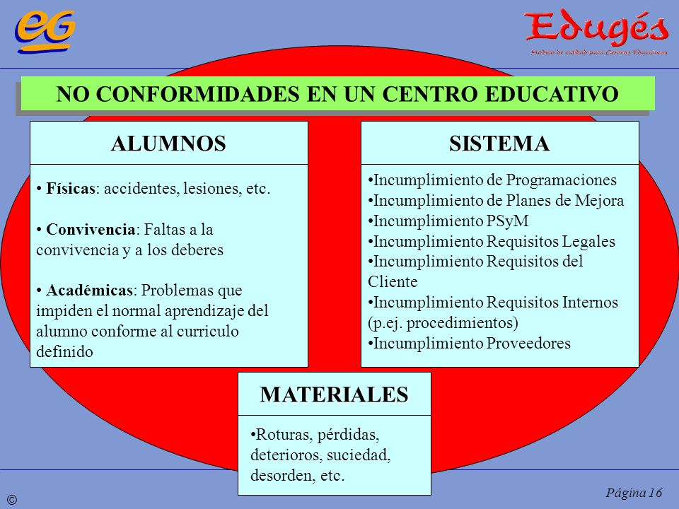 NO CONFORMIDADES EN UN CENTRO EDUCATIVO