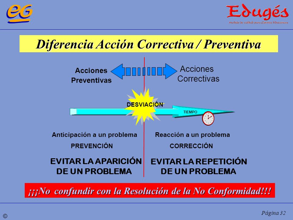 Diferencia Acción Correctiva / Preventiva
