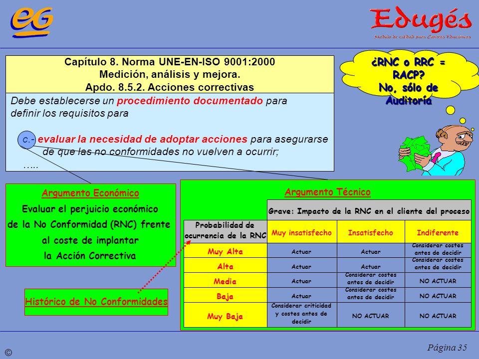 Capítulo 8. Norma UNE-EN-ISO 9001:2000 Medición, análisis y mejora.