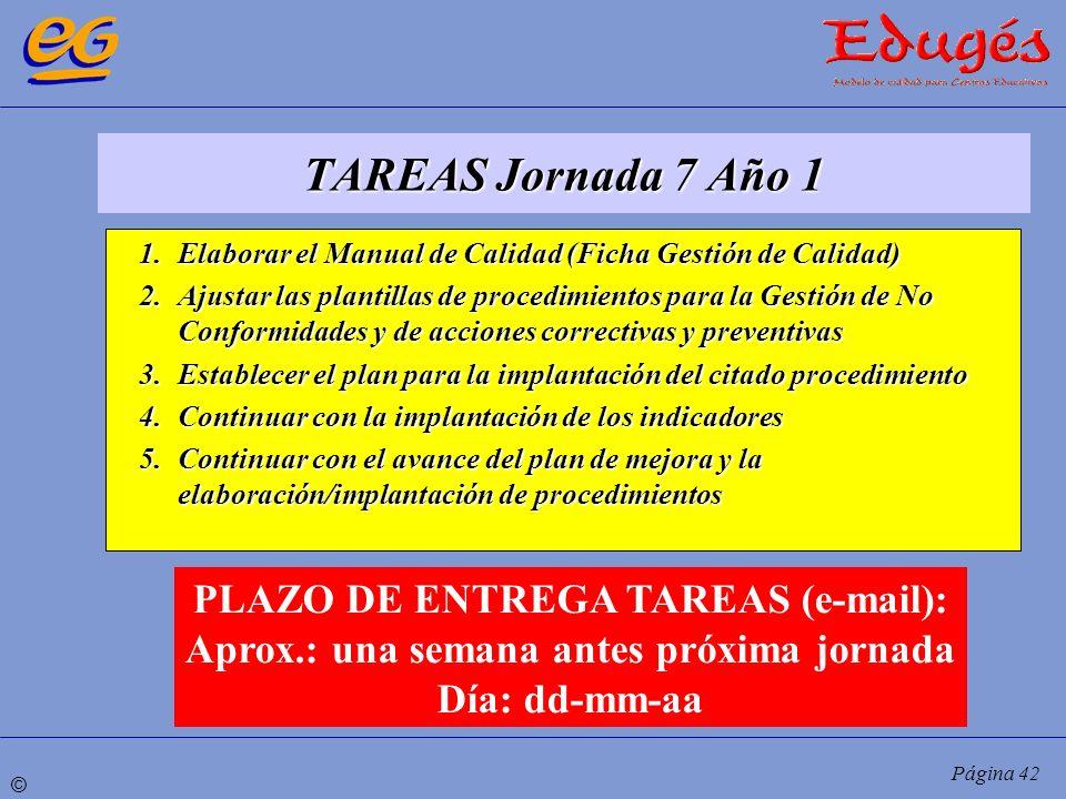 TAREAS Jornada 7 Año 1 PLAZO DE ENTREGA TAREAS (e-mail):