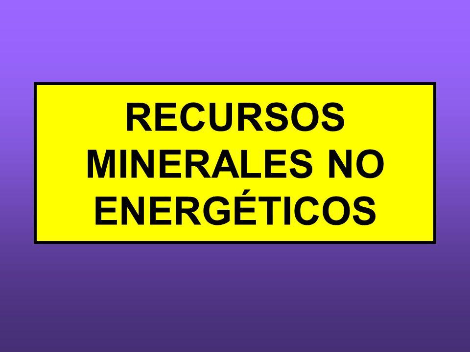 RECURSOS MINERALES NO ENERGÉTICOS