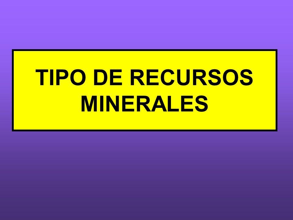 TIPO DE RECURSOS MINERALES