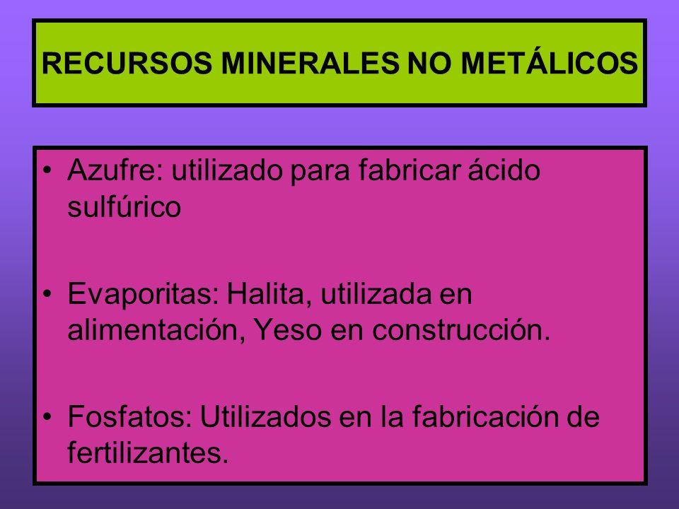 RECURSOS MINERALES NO METÁLICOS