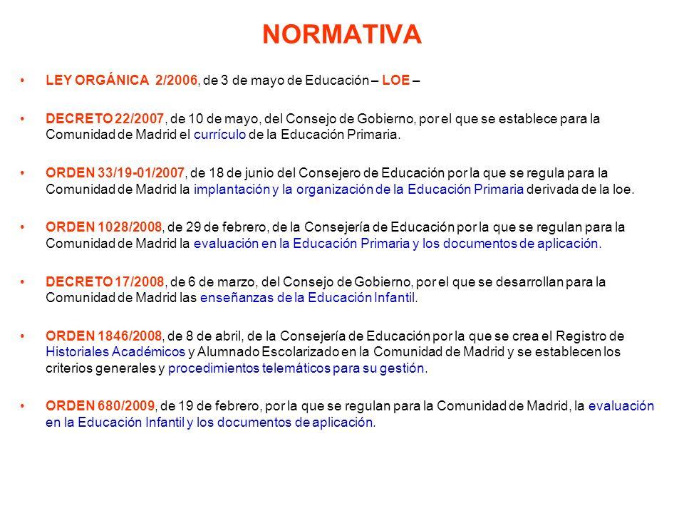 NORMATIVA LEY ORGÁNICA 2/2006, de 3 de mayo de Educación – LOE –