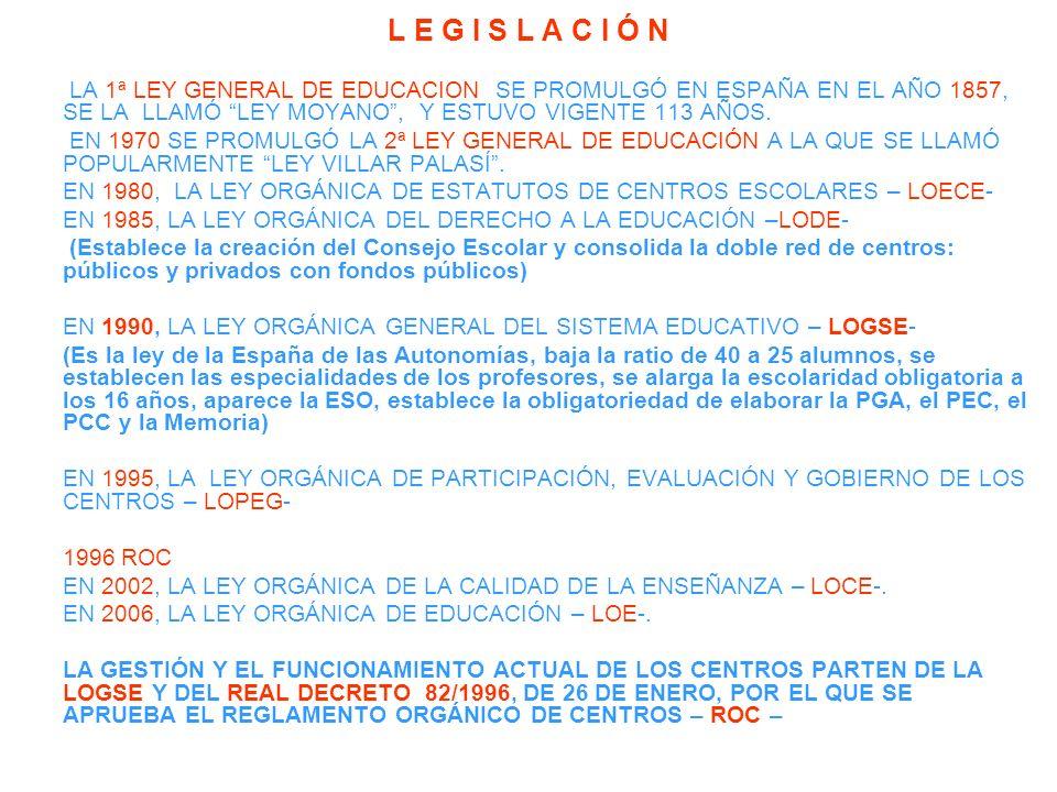 L E G I S L A C I Ó N LA 1ª LEY GENERAL DE EDUCACION SE PROMULGÓ EN ESPAÑA EN EL AÑO 1857, SE LA LLAMÓ LEY MOYANO , Y ESTUVO VIGENTE 113 AÑOS.