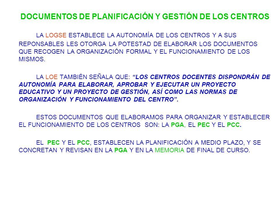 DOCUMENTOS DE PLANIFICACIÓN Y GESTIÓN DE LOS CENTROS