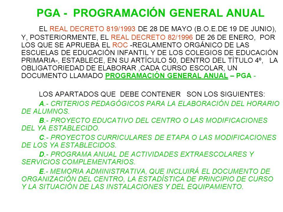 PGA - PROGRAMACIÓN GENERAL ANUAL