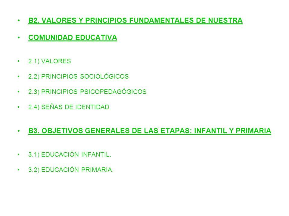 B2. VALORES Y PRINCIPIOS FUNDAMENTALES DE NUESTRA COMUNIDAD EDUCATIVA