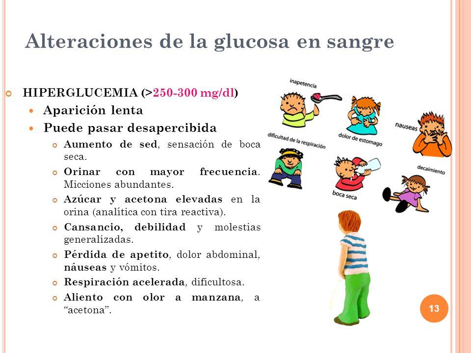 Alteraciones de la glucosa en sangre